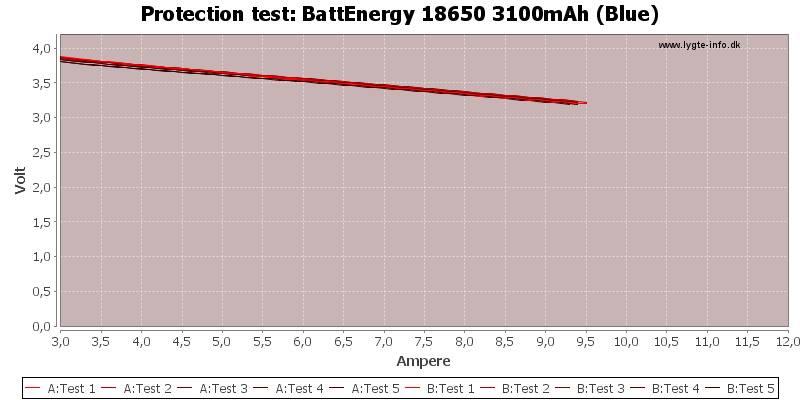 BattEnergy%2018650%203100mAh%20(Blue)-TripCurrent