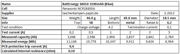 BattEnergy%2018650%203100mAh%20(Blue)-info