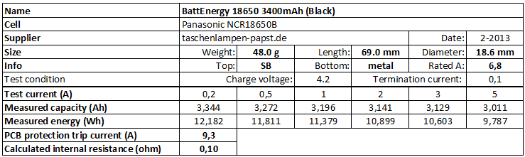 BattEnergy%2018650%203400mAh%20(Black)-info