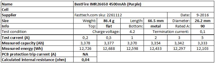 BestFire%20IMR26650%204500mAh%20(Purple)-info