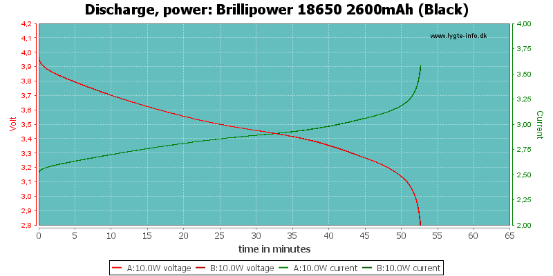 Brillipower%2018650%202600mAh%20(Black)-PowerLoadTime