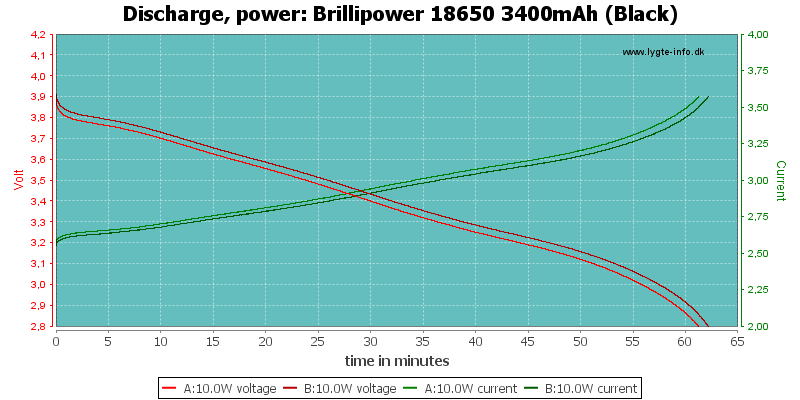 Brillipower%2018650%203400mAh%20(Black)-PowerLoadTime