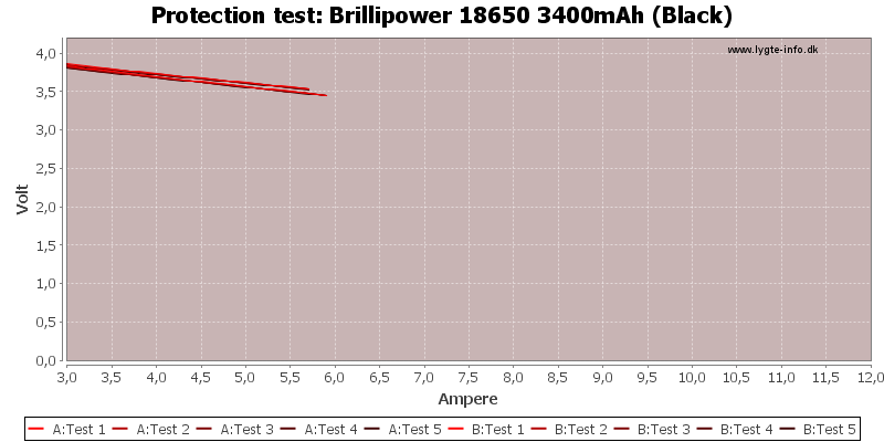 Brillipower%2018650%203400mAh%20(Black)-TripCurrent