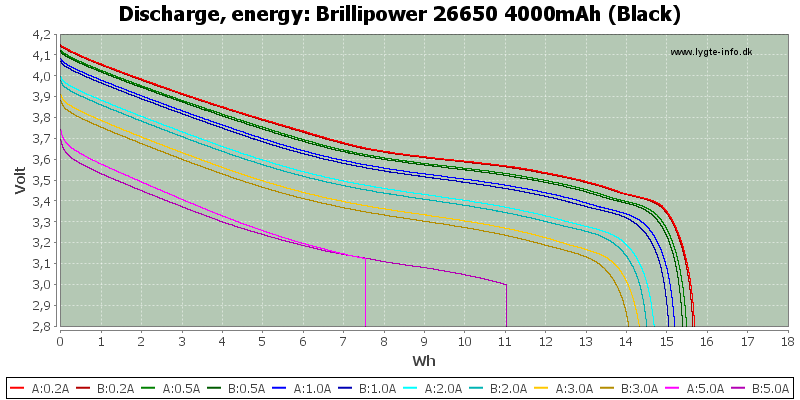 Brillipower%2026650%204000mAh%20(Black)-Energy