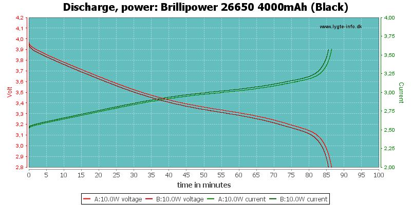 Brillipower%2026650%204000mAh%20(Black)-PowerLoadTime