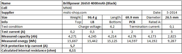 Brillipower%2026650%204000mAh%20(Black)-info