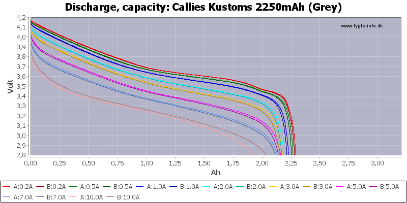 Callies%20Kustoms%202250mAh%20(Grey)-Capacity