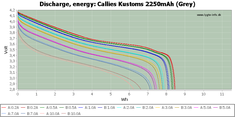 Callies%20Kustoms%202250mAh%20(Grey)-Energy