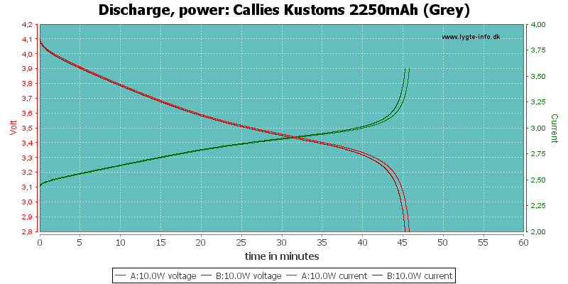Callies%20Kustoms%202250mAh%20(Grey)-PowerLoadTime