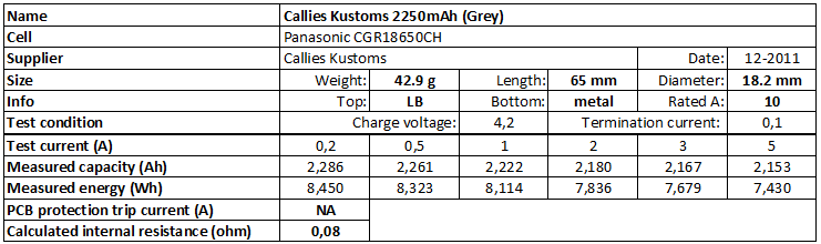 Callies%20Kustoms%202250mAh%20(Grey)-info