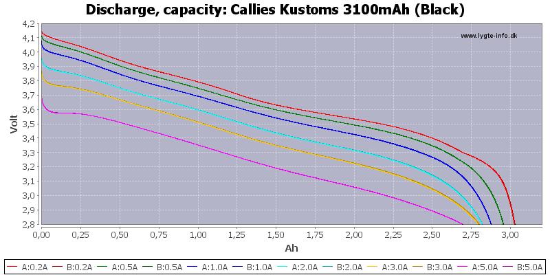Callies%20Kustoms%203100mAh%20(Black)-Capacity