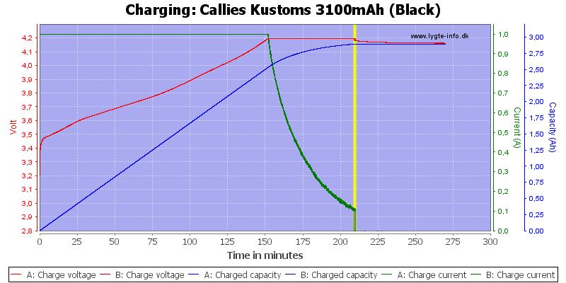 Callies%20Kustoms%203100mAh%20(Black)-Charge
