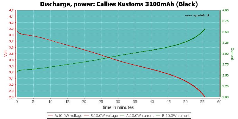 Callies%20Kustoms%203100mAh%20(Black)-PowerLoadTime