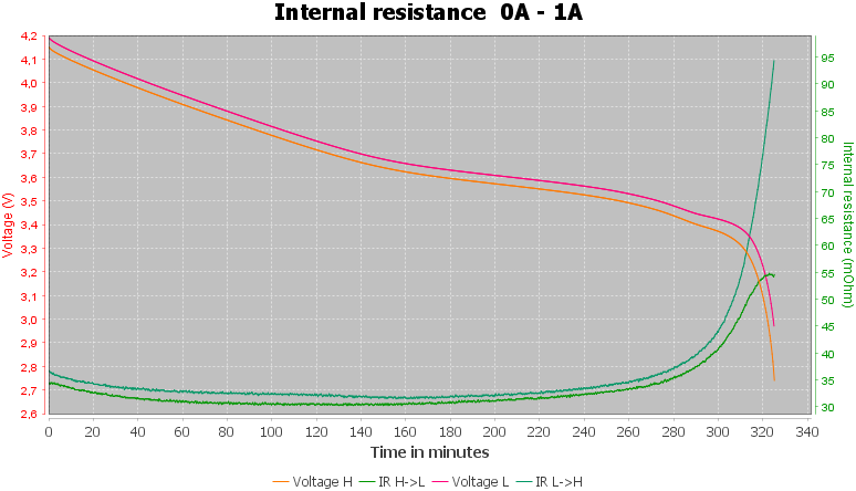 Discharge-E-Stream%20ES18650-26EP%202600mAh%20%28Black%29-2600mAh-pulse-1.0%2010%2010-IR