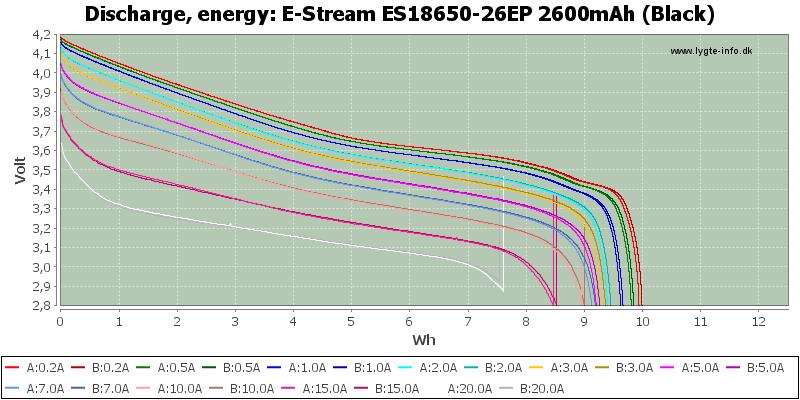 E-Stream%20ES18650-26EP%202600mAh%20(Black)-Energy