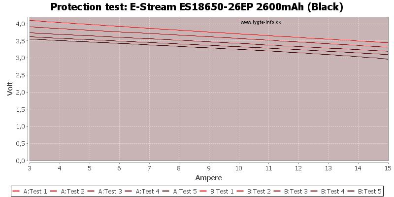 E-Stream%20ES18650-26EP%202600mAh%20(Black)-TripCurrent