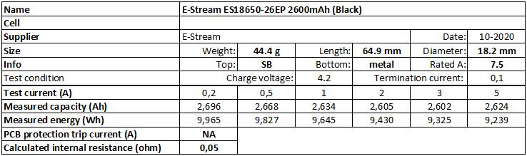 E-Stream%20ES18650-26EP%202600mAh%20(Black)-info