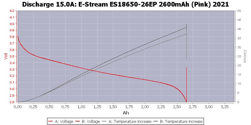 E-Stream%20ES18650-26EP%202600mAh%20(Pink)%202021-Temp-15.0