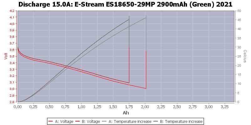 E-Stream%20ES18650-29MP%202900mAh%20(Green)%202021-Temp-15.0