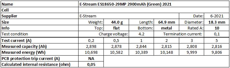 E-Stream%20ES18650-29MP%202900mAh%20(Green)%202021-info