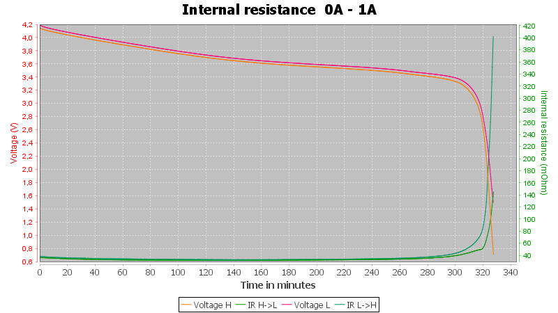 Discharge-EAIEP%20ICR18650-26F%202600mAh%20%28Pink%29-pulse-1.0%2010%2010-IR