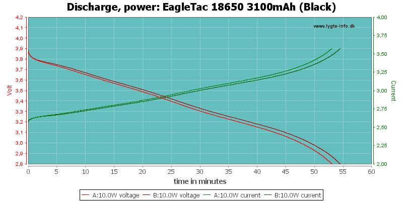 EagleTac%2018650%203100mAh%20(Black)-PowerLoadTime