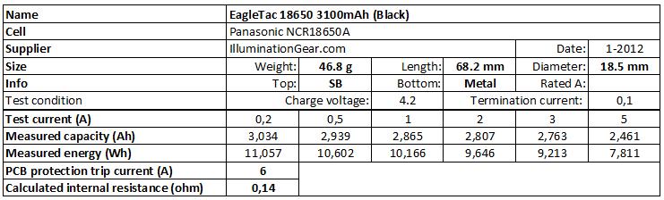 EagleTac%2018650%203100mAh%20(Black)-info