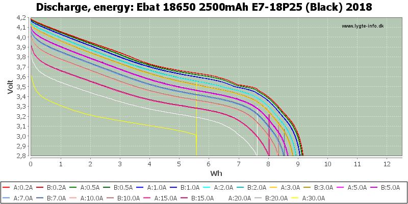 Ebat%2018650%202500mAh%20E7-18P25%20(Black)%202018-Energy