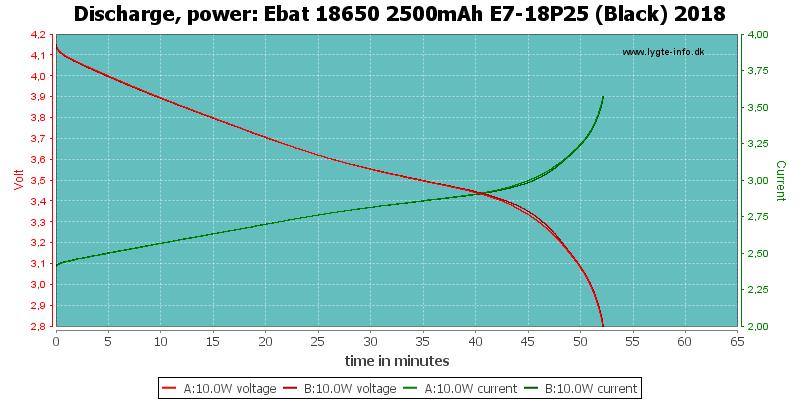 Ebat%2018650%202500mAh%20E7-18P25%20(Black)%202018-PowerLoadTime