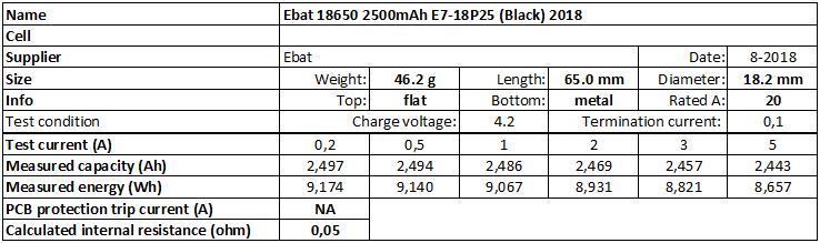 Ebat%2018650%202500mAh%20E7-18P25%20(Black)%202018-info