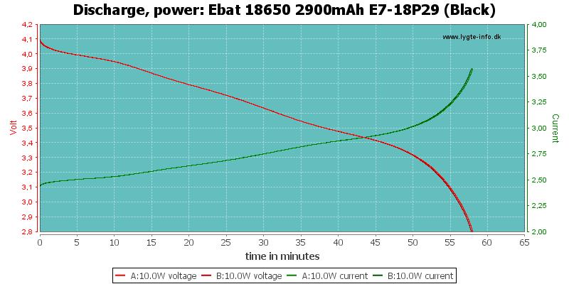 Ebat%2018650%202900mAh%20E7-18P29%20(Black)-PowerLoadTime