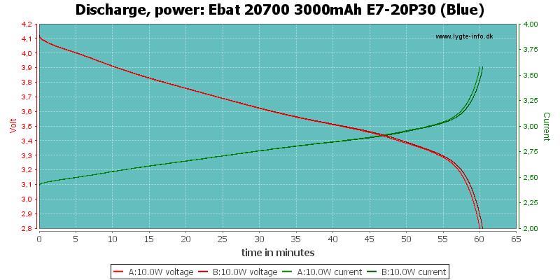 Ebat%2020700%203000mAh%20E7-20P30%20(Blue)-PowerLoadTime