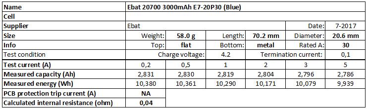 Ebat%2020700%203000mAh%20E7-20P30%20(Blue)-info