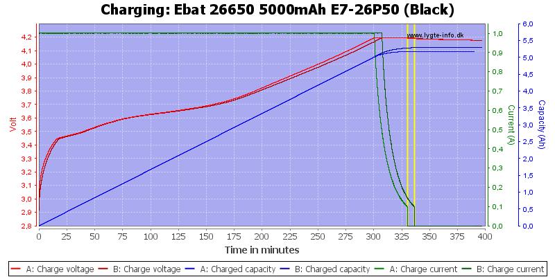 Ebat%2026650%205000mAh%20E7-26P50%20(Black)-Charge