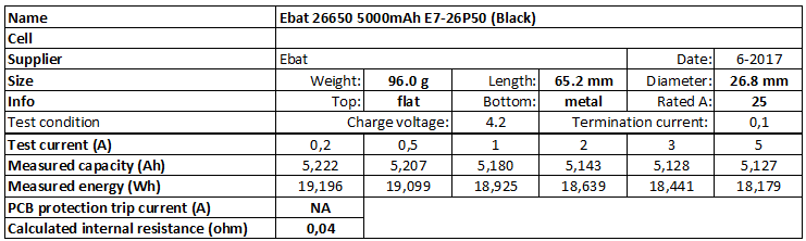 Ebat%2026650%205000mAh%20E7-26P50%20(Black)-info