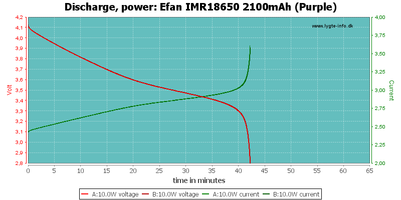 Efan%20IMR18650%202100mAh%20(Purple)-PowerLoadTime