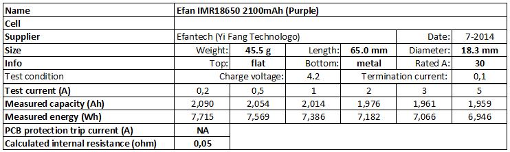 Efan%20IMR18650%202100mAh%20(Purple)-info