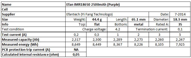 Efan%20IMR18650%202500mAh%20(Purple)-info