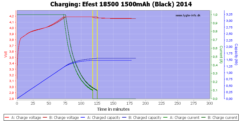 Efest%2018500%201500mAh%20(Black)%202014-Charge