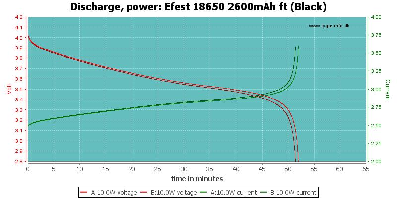 Efest%2018650%202600mAh%20ft%20(Black)-PowerLoadTime