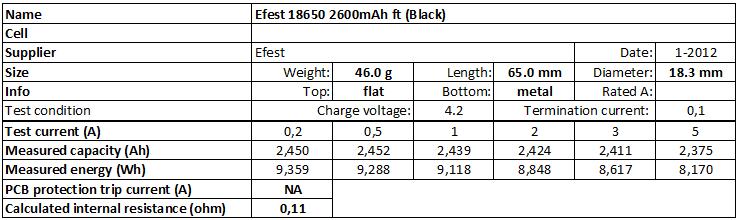 Efest%2018650%202600mAh%20ft%20(Black)-info