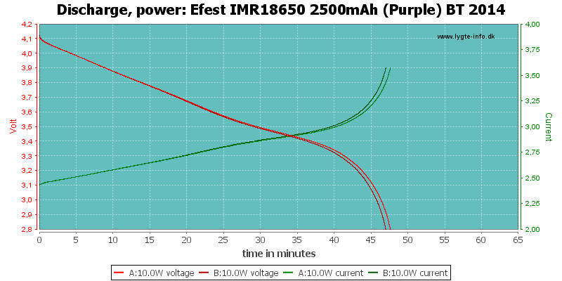 Efest%20IMR18650%202500mAh%20(Purple)%20BT%202014-PowerLoadTime