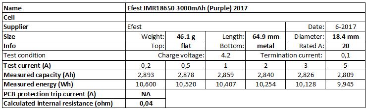 Efest%20IMR18650%203000mAh%20(Purple)%202017-info
