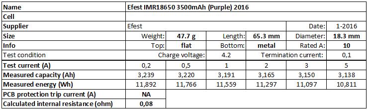 Efest%20IMR18650%203500mAh%20(Purple)%202016-info