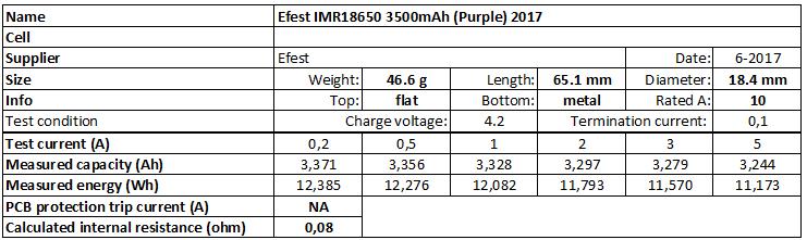 Efest%20IMR18650%203500mAh%20(Purple)%202017-info