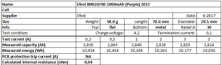 Efest%20IMR20700%203000mAh%20(Purple)%202017-info