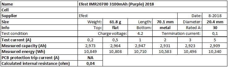 Efest%20IMR20700%203100mAh%20(Purple)%202018-info