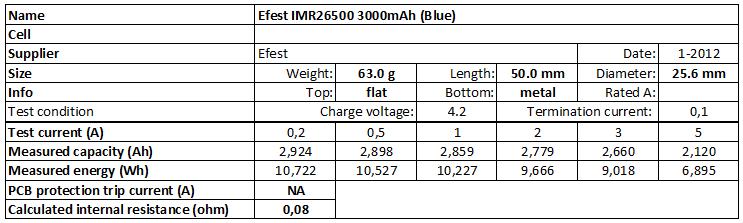 Efest%20IMR26500%203000mAh%20(Blue)-info