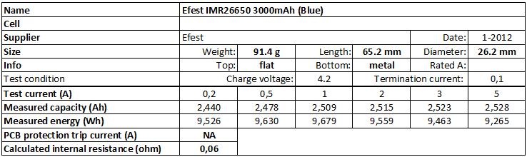Efest%20IMR26650%203000mAh%20(Blue)-info