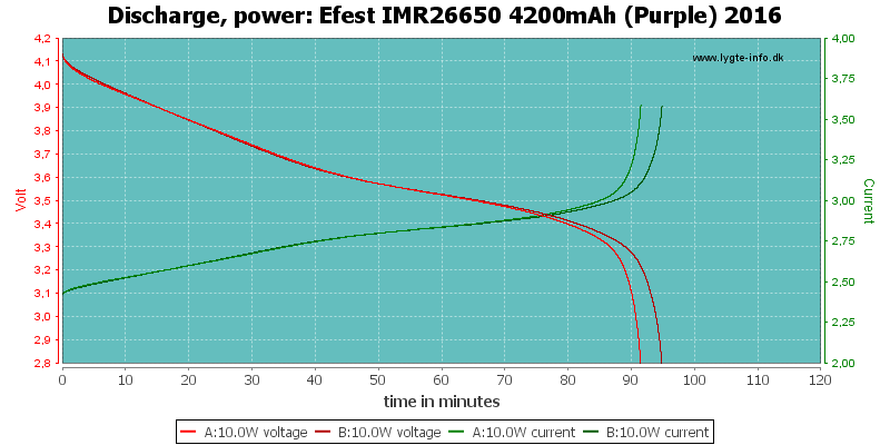 Efest%20IMR26650%204200mAh%20(Purple)%202016-PowerLoadTime